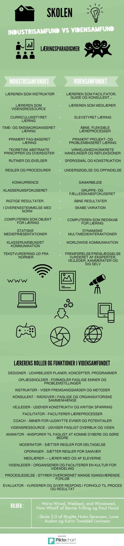 industrisamfund-vs-vidensamfund-2